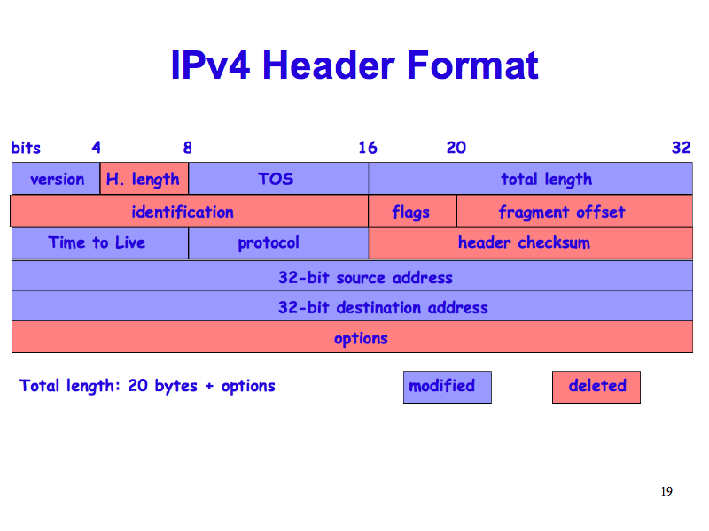 What does an ipv6 address look like 10