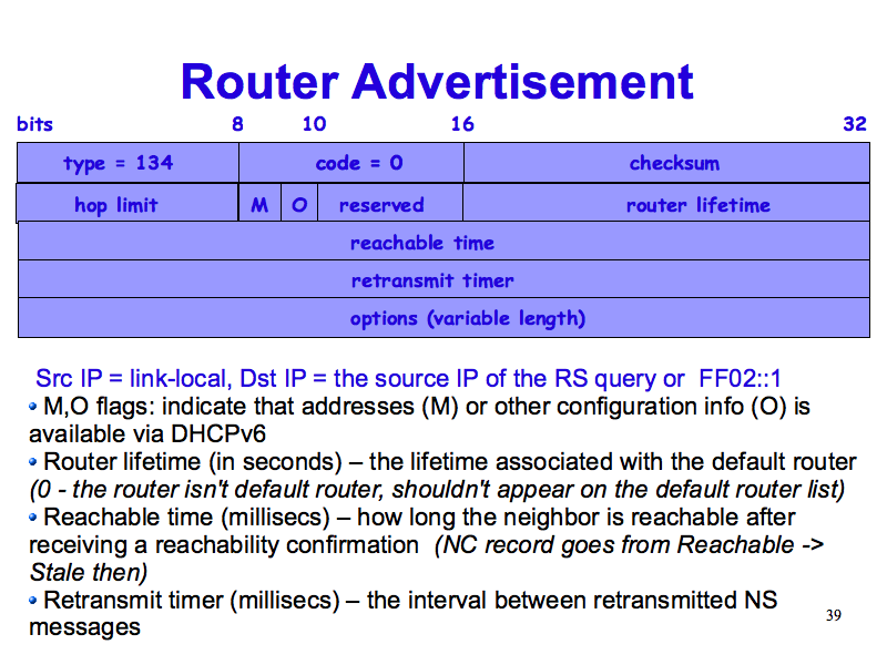 Router Advertisement IPv6 What Why How Slide 39